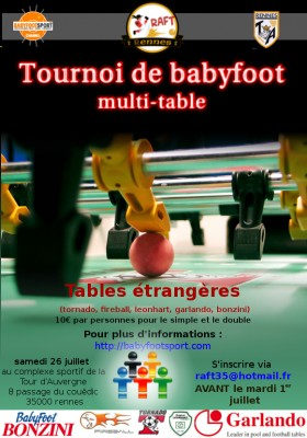 Tournoi multitable rennes